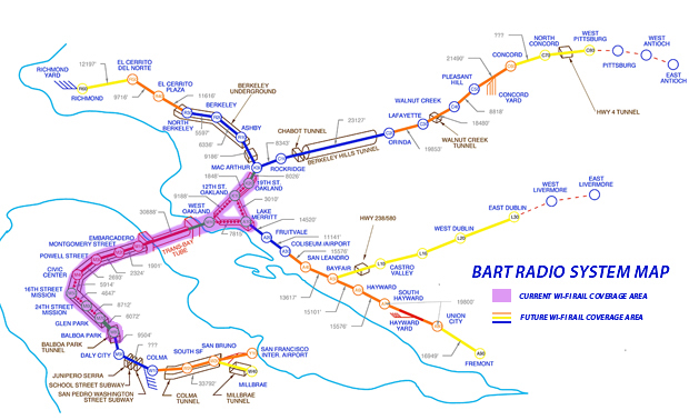 BART RADIO SYSTEM MAP